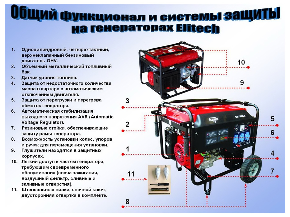 Инверторный стабилизатор купить в минске